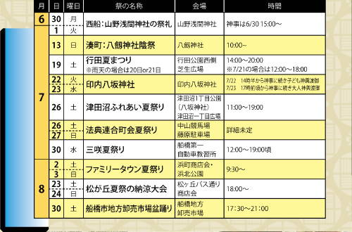201407_matsuri3.jpg