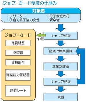 jobcard_1.jpg