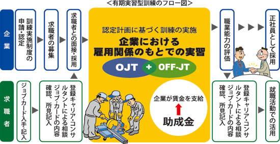 jobcard_2.jpg