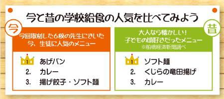 201206_syokuiku7.jpg