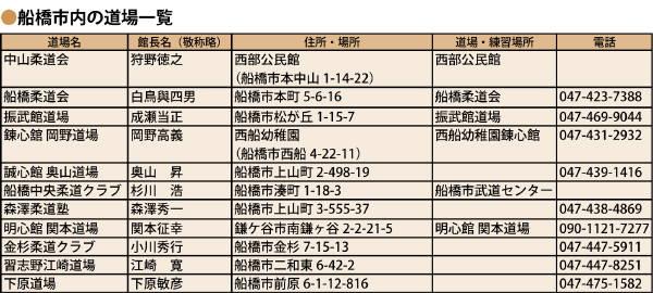 201503_funajuu03_b.jpg