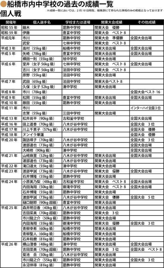 201503_funajuu5_a.jpg