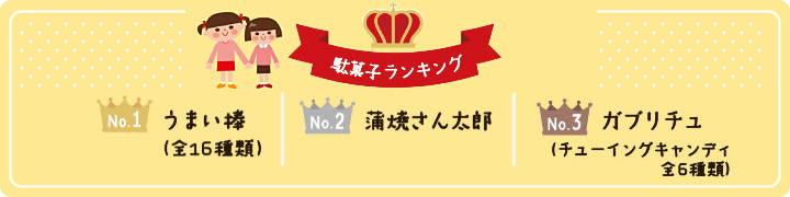 201601_dagashi_01.jpg