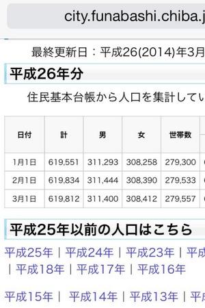 20140301funabashishi.JPG